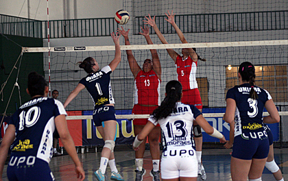 Sommeruniversiade: Volleyball