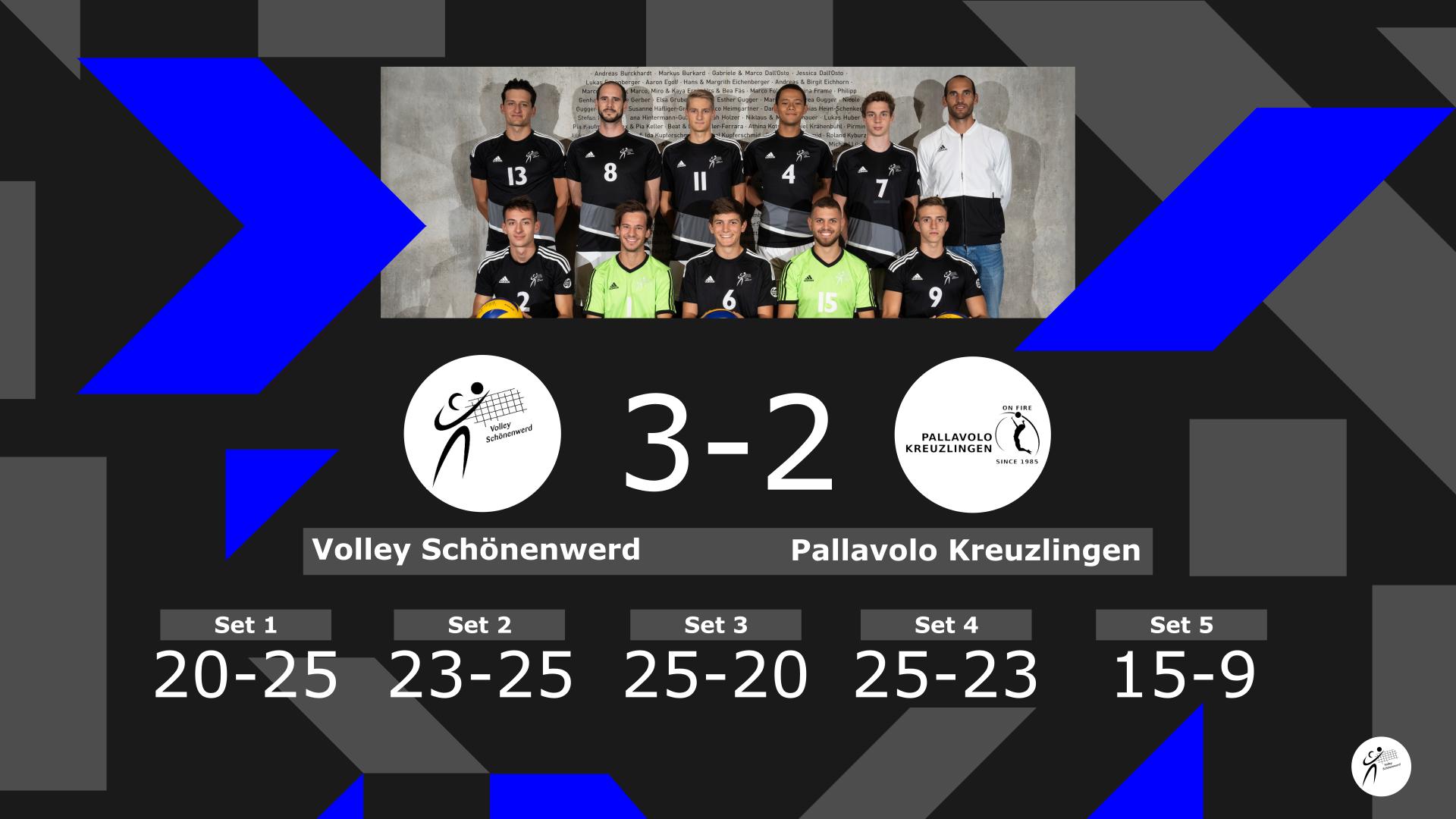 Volley Schönenwerd II – Pallavolo Kreuzlingen