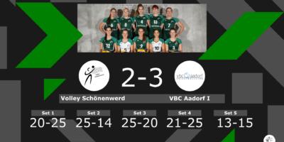 Volley Schönenwerd - VBC Aadorf