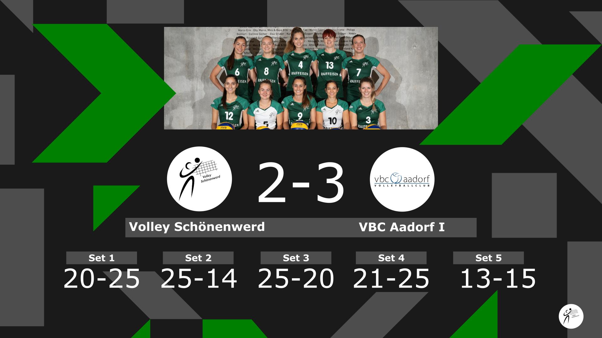 Volley Schönenwerd – VBC Aadorf